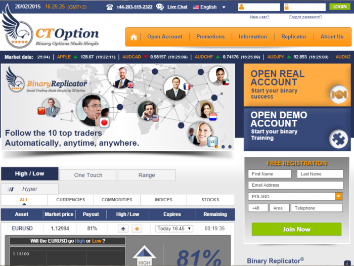 Us binary option companies