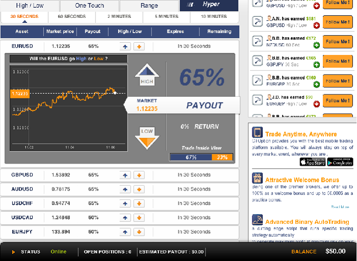 Panda binary options platform