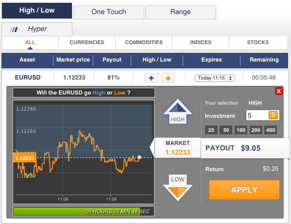 Panda TS binary options Order