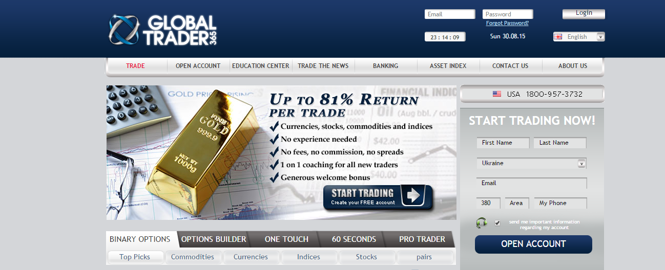 Global american binary options