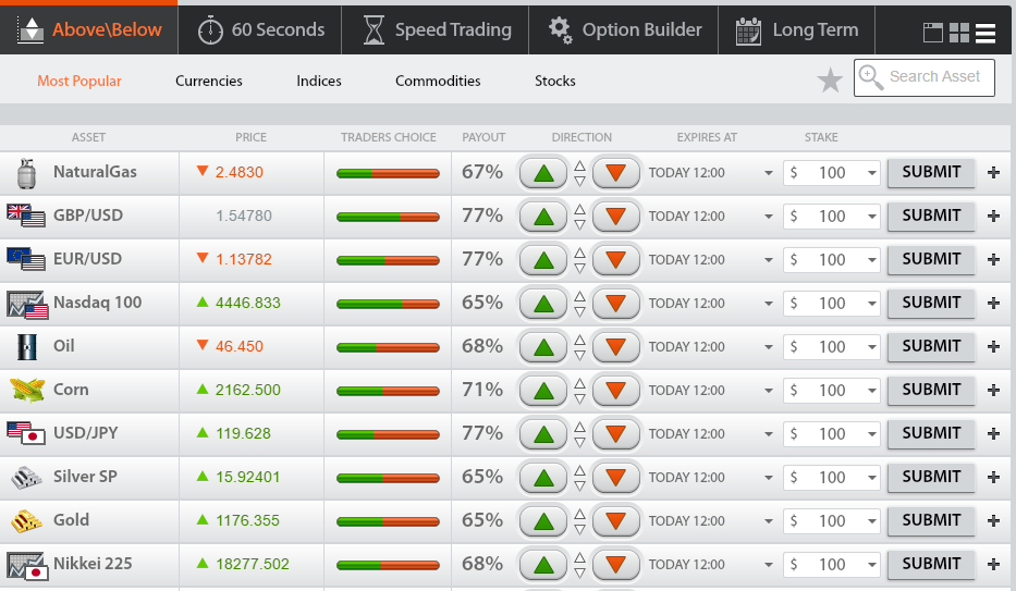 Binary options betting system