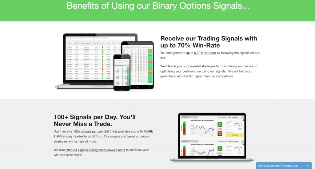 Candlestick trading binary options uk