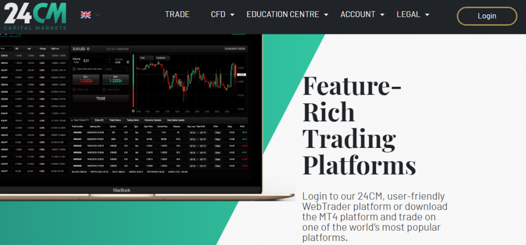 How is the trading platform of the broker?