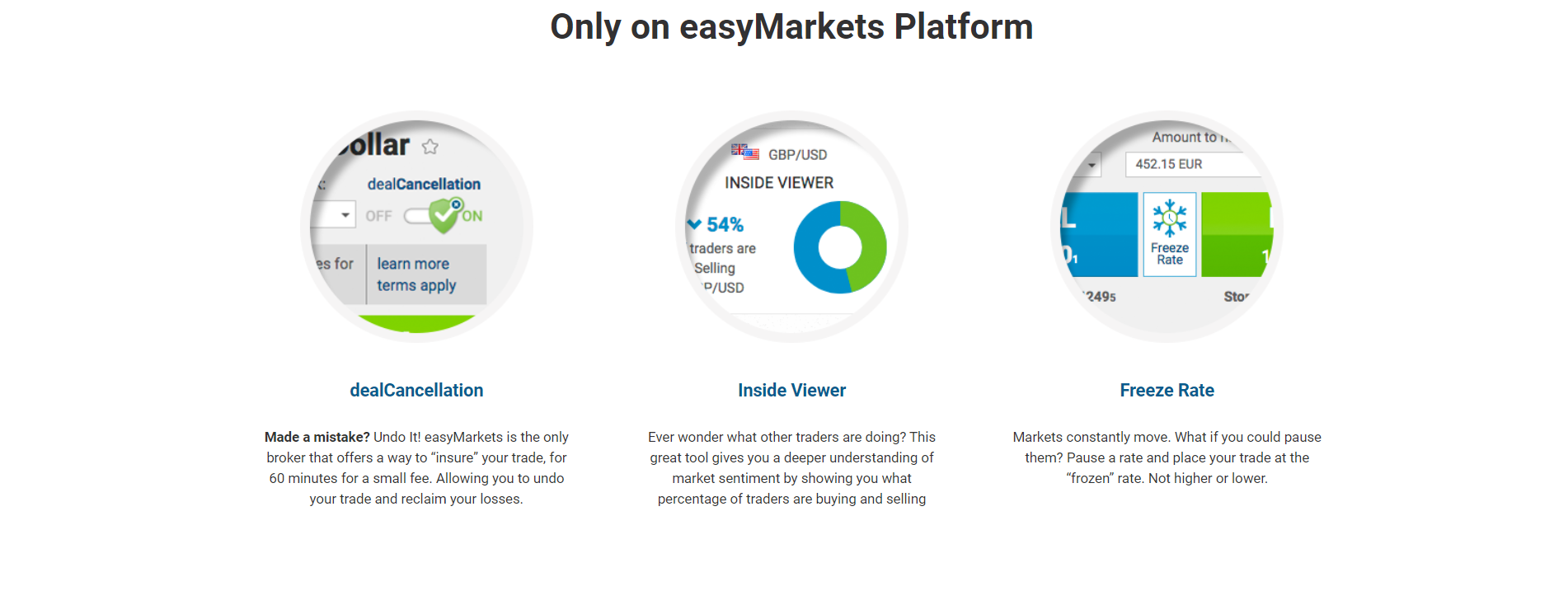 Review of easyMarkets Forex broker