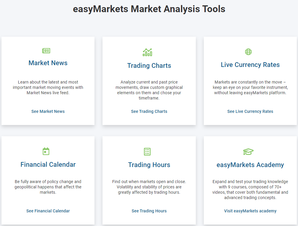 easyMarkets Forex broker review