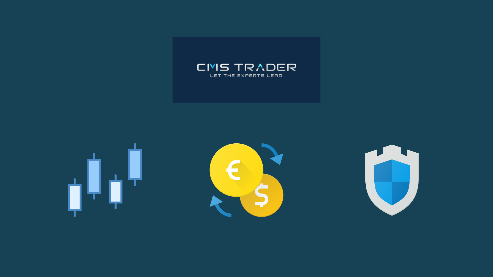 Should you start trading with CMS Forex?