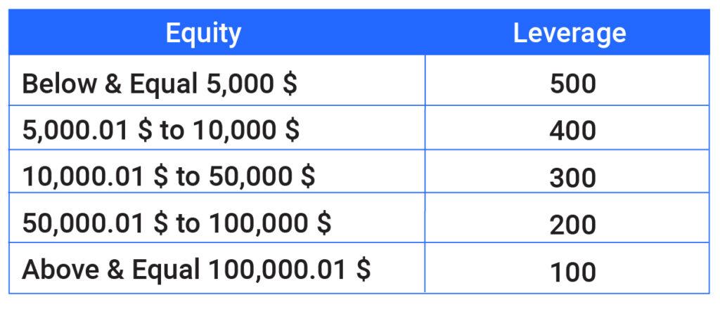 MFM securities FX Brokerage