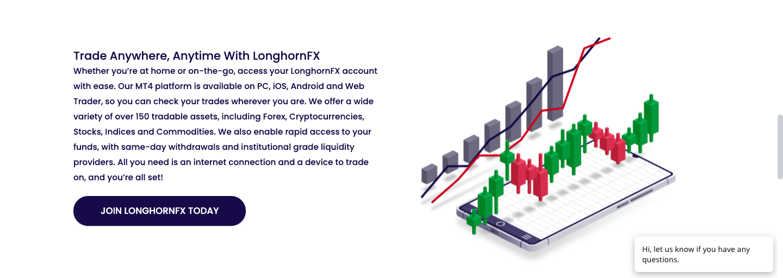 review of LongHornFX broker